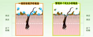 SnapCrab_NoName_2013-6-3_21-26-2_No-00