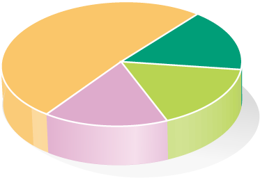 graph018